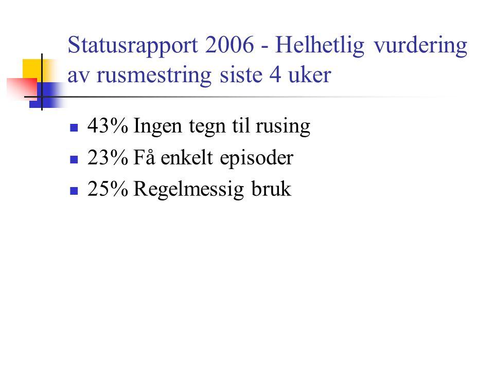 Statusrapport 2006 - Helhetlig vurdering av rusmestring siste 4 uker  43% Ingen tegn til rusing  23% Få enkelt episoder  25% Regelmessig bruk