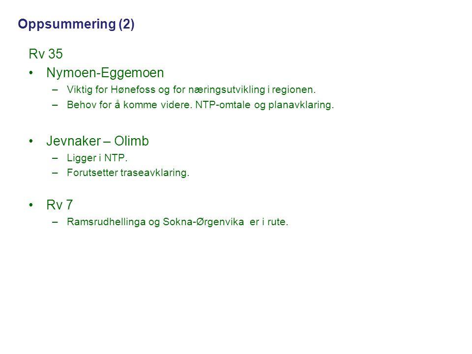 Rv 35 •Nymoen-Eggemoen –Viktig for Hønefoss og for næringsutvikling i regionen. –Behov for å komme videre. NTP-omtale og planavklaring. •Jevnaker – Ol