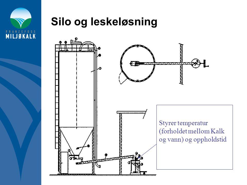 Silo og leskeløsning Styrer temperatur (forholdet mellom Kalk og vann) og oppholdstid