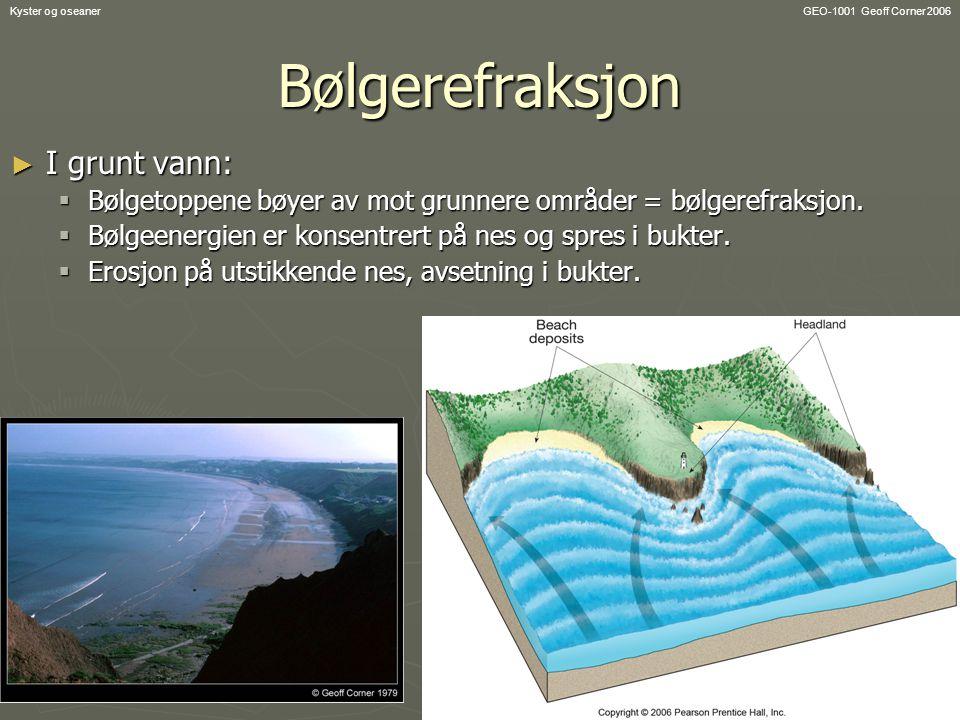 GEO-1001 Geoff Corner 2006Kyster og oseanerBølgerefraksjon ► I grunt vann:  Bølgetoppene bøyer av mot grunnere områder = bølgerefraksjon.  Bølgeener