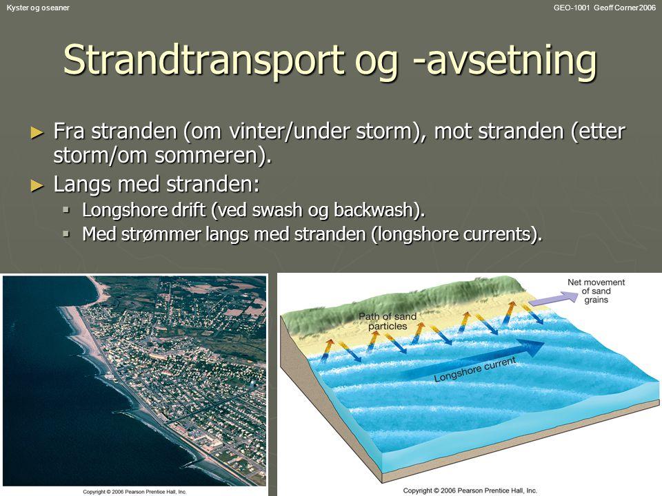 GEO-1001 Geoff Corner 2006Kyster og oseaner Strandtransport og -avsetning ► Fra stranden (om vinter/under storm), mot stranden (etter storm/om sommere