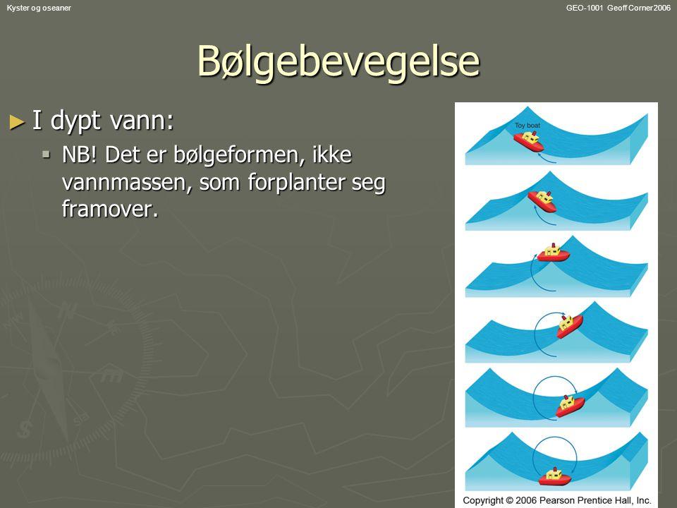 GEO-1001 Geoff Corner 2006Kyster og oseanerBølgebevegelse ► I dypt vann:  NB! Det er bølgeformen, ikke vannmassen, som forplanter seg framover.