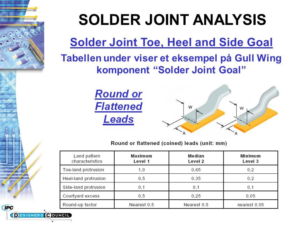"""Solder Joint Toe, Heel and Side Goal Tabellen under viser et eksempel på Gull Wing komponent """"Solder Joint Goal"""" SOLDER JOINT ANALYSIS"""