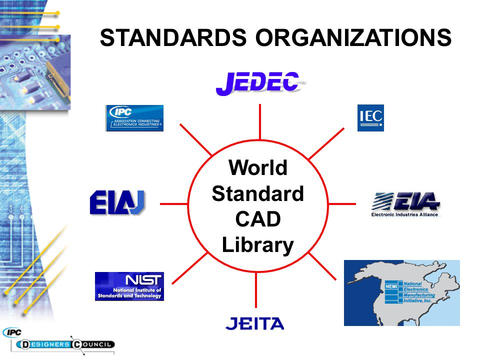 STANDARDS ORGANIZATIONS World Standard CAD Library