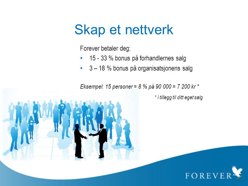 Skap et nettverk Forever betaler deg: • 15 - 33 % bonus på forhandlernes salg • 3 – 18 % bonus på organisatsjonens salg Eksempel: 15 personer = 8 % på