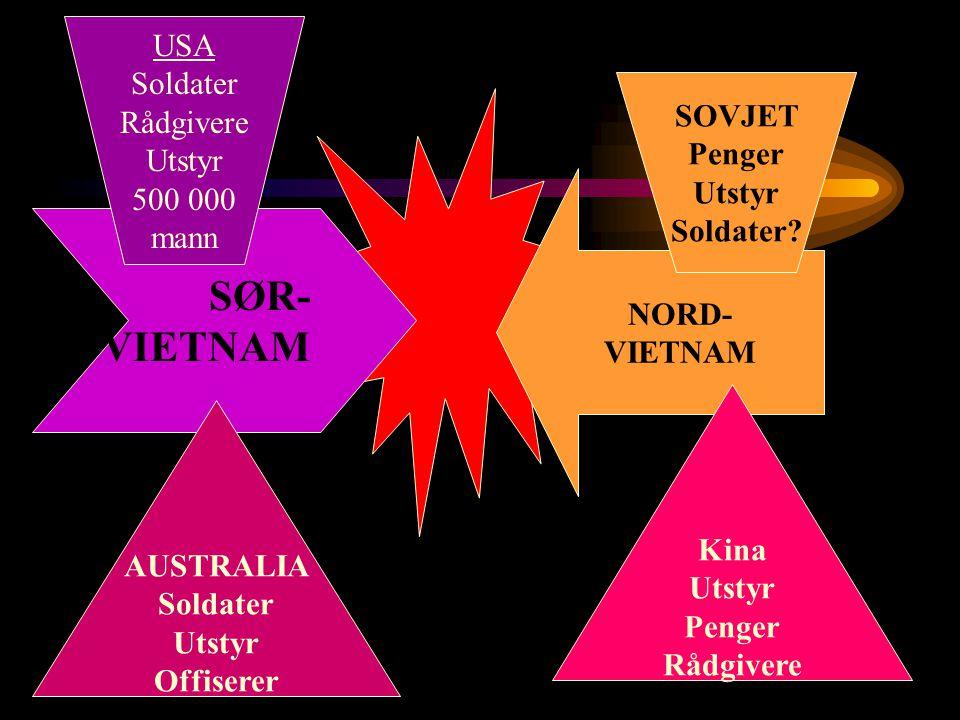 SØR- VIETNAM NORD- VIETNAM SOVJET Penger Utstyr Soldater? USA Soldater Rådgivere Utstyr 500 000 mann AUSTRALIA Soldater Utstyr Offiserer Kina Utstyr P