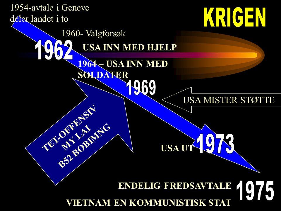 1954-avtale i Geneve deler landet i to 1960- Valgforsøk USA INN MED HJELP 1964 – USA INN MED SOLDATER T E T - O F F E N S I V M Y L A I B 5 2 B O B I