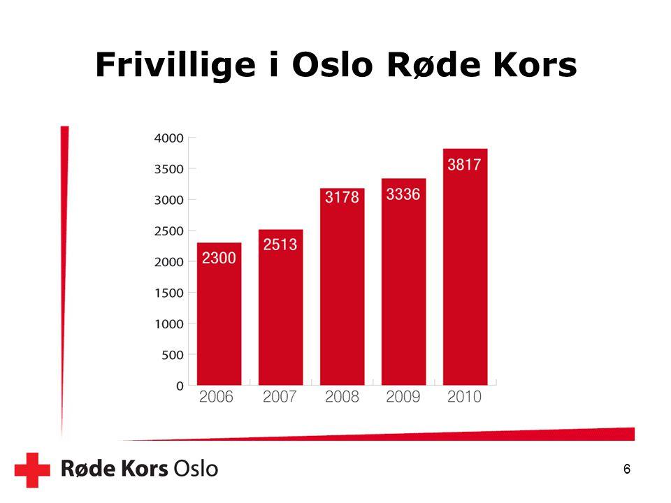 6 Frivillige i Oslo Røde Kors