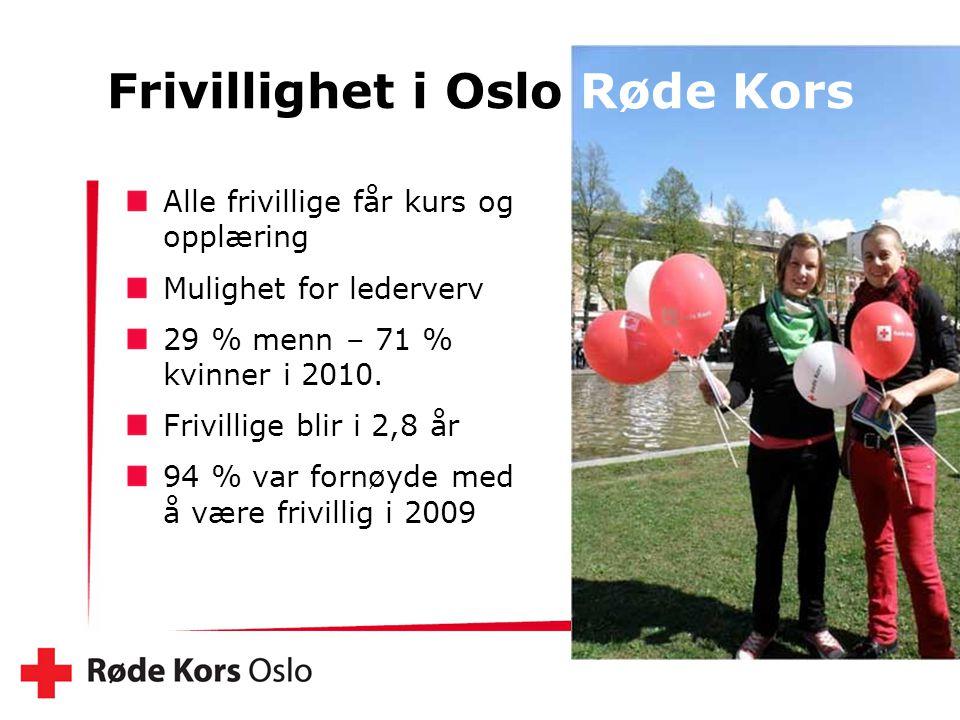 Frivillighet i Oslo Røde Kors Alle frivillige får kurs og opplæring Mulighet for lederverv 29 % menn – 71 % kvinner i 2010. Frivillige blir i 2,8 år 9