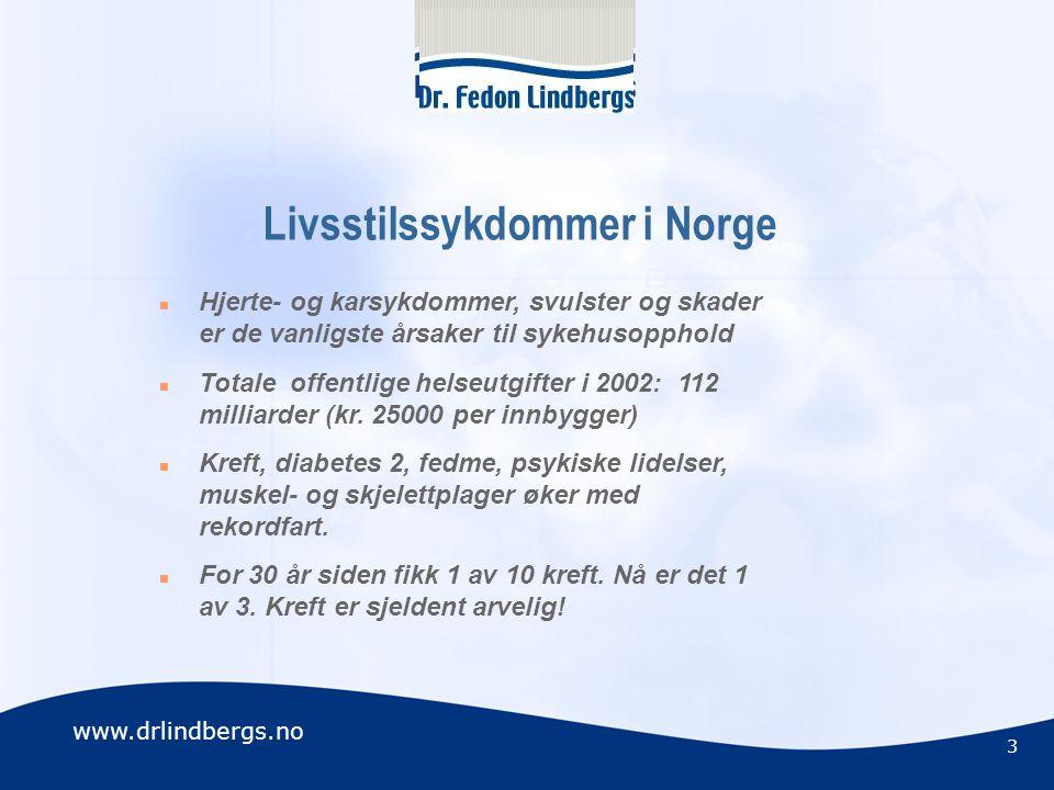 www.drlindbergs.no 3 av 10 sier at de har helseproblemer som påvirker hverdagen (2005) 1 av 4 har en sykdom i muskler eller skjelettet (2005) 10-15 prosent har psykiske problemer (2005) 1 av 8 har ligget på sykehus det siste året (2005) 1 av 10 i yrkesaktiv alder er uføretrygdet 24 prosent av 16-74 åringer røyker daglig 2 av 5 dør av hjerte- og karsykdom 4