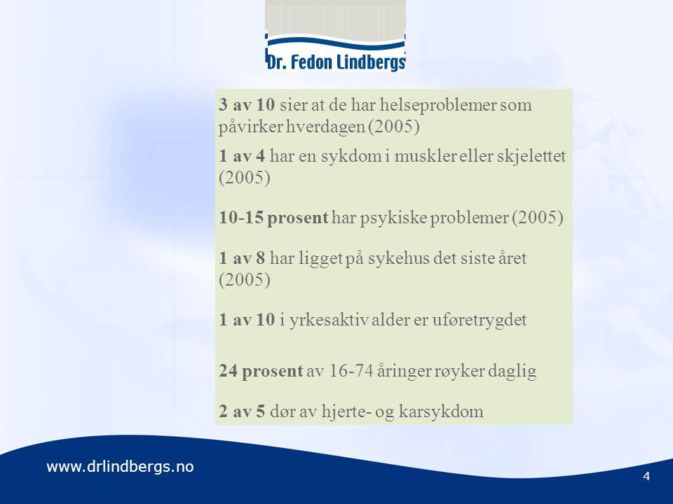 www.drlindbergs.no Sykehuskrisen kan ikke løses med mer penger n Budsjett underskudd på 1 milliard i 2007 (norske sykehus, Aftenposten) n Vi har en systemkrise: et SYKEvesen i stedet for et HELSEvesen.