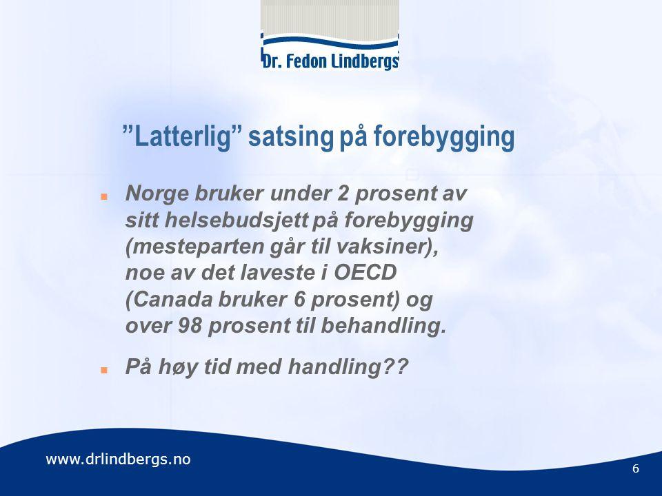 www.drlindbergs.no 64 år gammel kvinne  Vektoppgang fra 30 års alder  1992: DM2, høyt blodtrykk, lavt stoffskifte  1993: Insulinsprøyter – vektoppgang til 120 kg  15.01.03: Fulgte Fedon Lindbergs metode på egen hånd  14 kg ned, måtte justere insulindosen pga lavt blodsukker  16.06.03: Fedon Lindbergs Klinikk  14.03.04: Sluttet med insulin etter nedtrapping 67