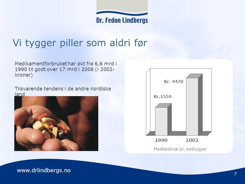 www.drlindbergs.no 8 Kolesterolsenkende midler i Norge På midten av 1990-tallet kom det første kolesterol- eller lipidsenkende midlene på markedet.