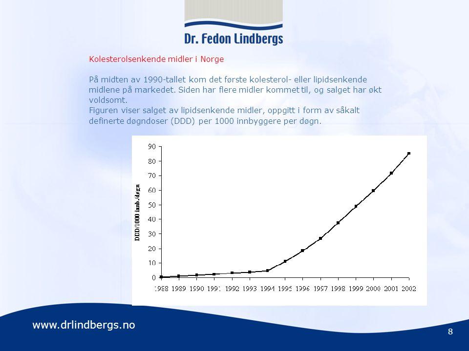 www.drlindbergs.no 9 Blodtrykksmedisiner - forbruk i Norge Salget av blodtrykksmedisiner økte for alvor fra slutten av 1980- tallet.