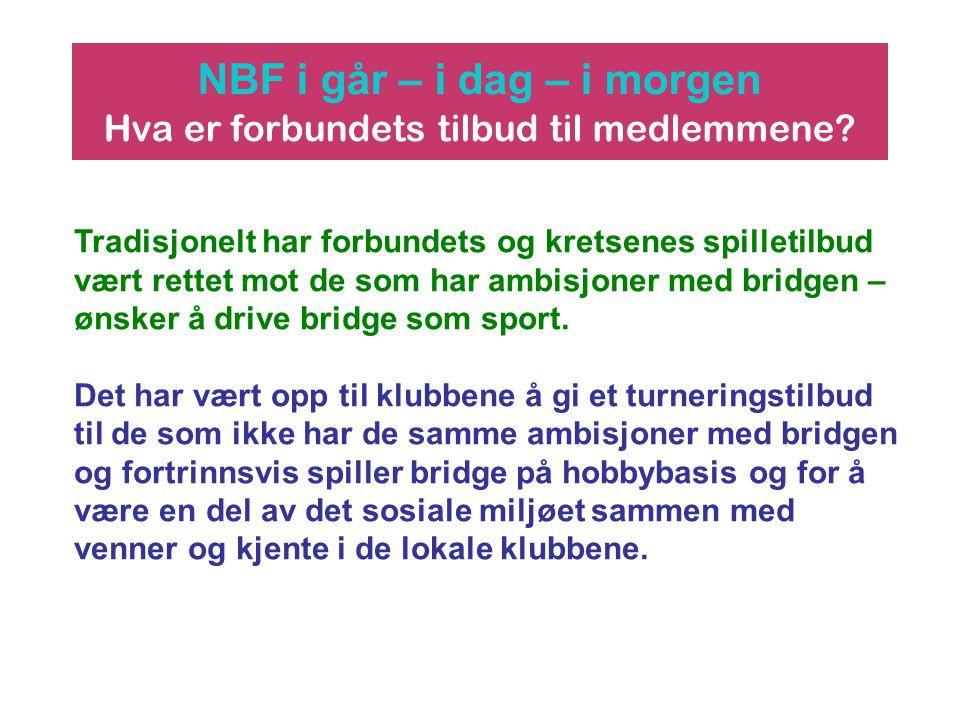 NBF i går – i dag – i morgen Hva er forbundets tilbud til medlemmene? Tradisjonelt har forbundets og kretsenes spilletilbud vært rettet mot de som har
