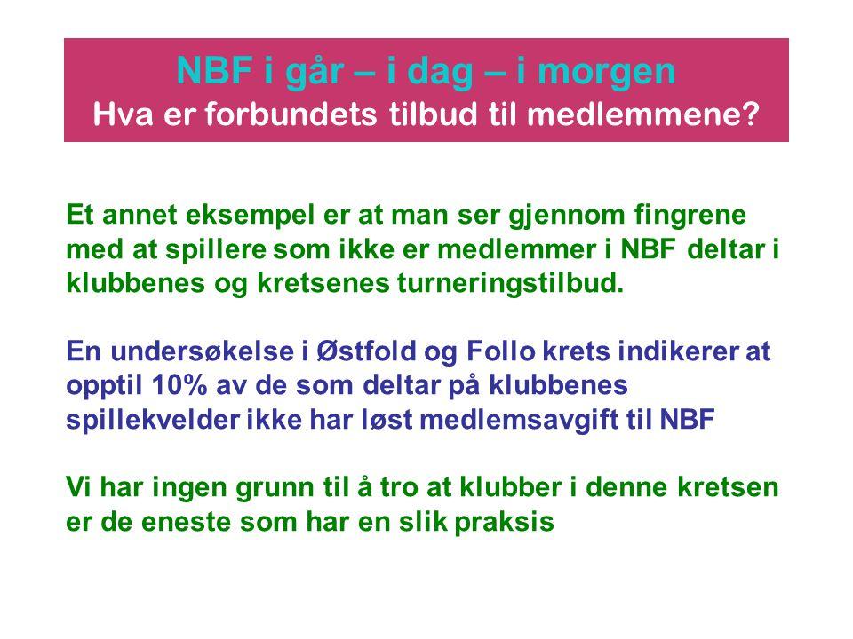 NBF i går – i dag – i morgen Hva er forbundets tilbud til medlemmene? Et annet eksempel er at man ser gjennom fingrene med at spillere som ikke er med