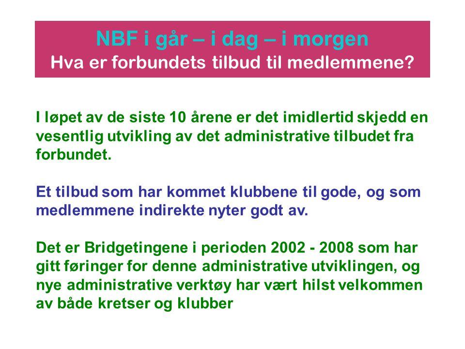 NBF i går – i dag – i morgen Hva er forbundets tilbud til medlemmene? I løpet av de siste 10 årene er det imidlertid skjedd en vesentlig utvikling av