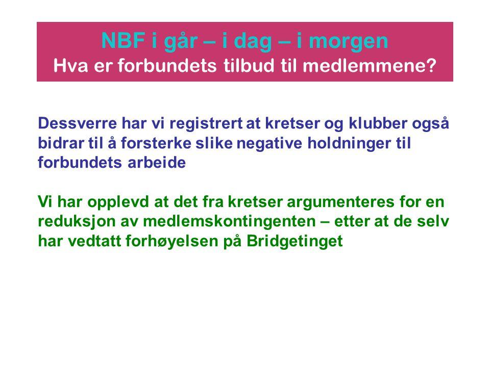 NBF i går – i dag – i morgen Hva er forbundets tilbud til medlemmene? Dessverre har vi registrert at kretser og klubber også bidrar til å forsterke sl