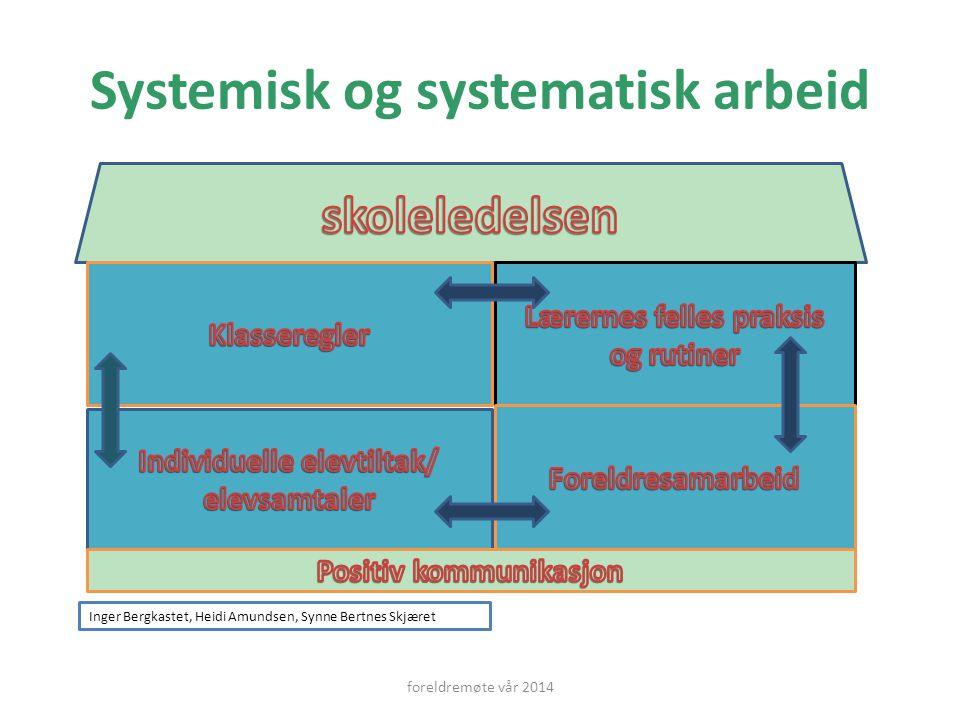 Systemisk og systematisk arbeid Inger Bergkastet, Heidi Amundsen, Synne Bertnes Skjæret foreldremøte vår 2014