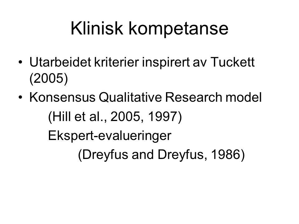 Klinisk kompetanse •Utarbeidet kriterier inspirert av Tuckett (2005) •Konsensus Qualitative Research model (Hill et al., 2005, 1997) Ekspert-evaluerin