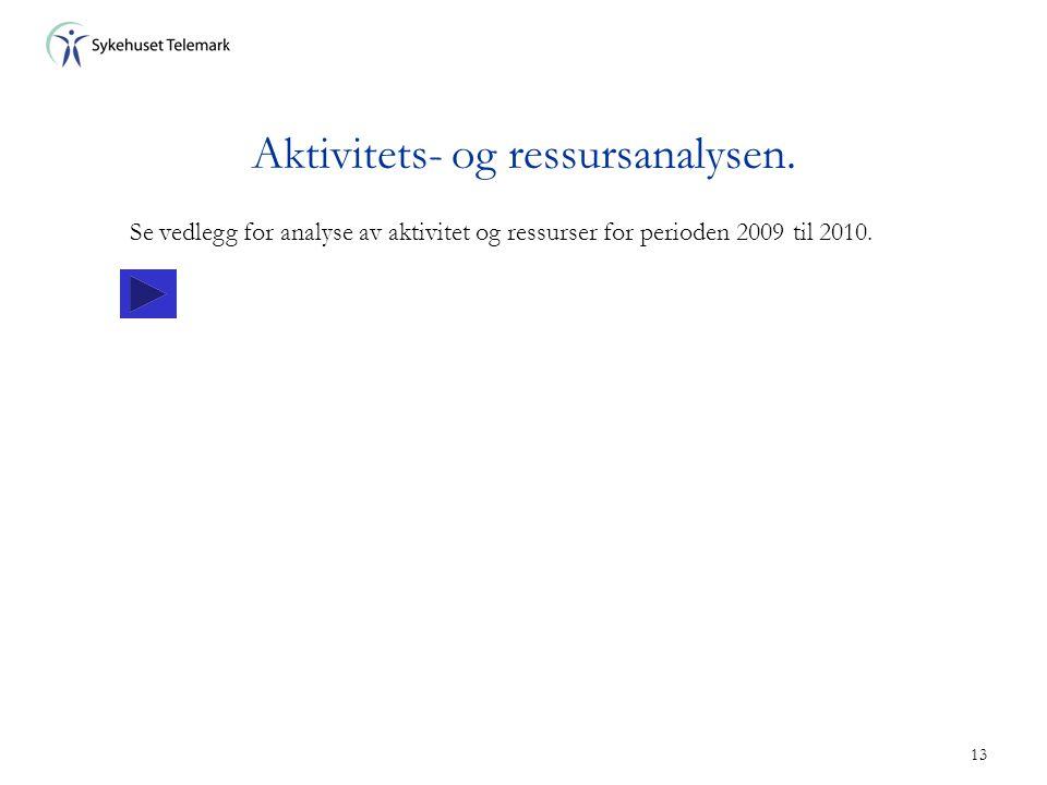 13 Aktivitets- og ressursanalysen. Se vedlegg for analyse av aktivitet og ressurser for perioden 2009 til 2010.