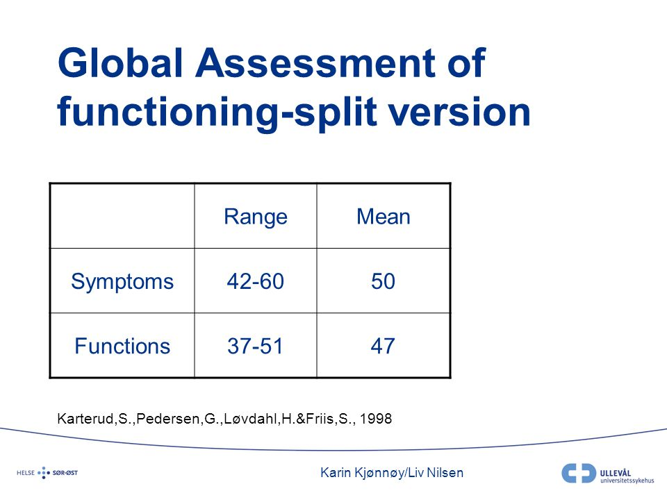 Karin Kjønnøy/Liv Nilsen Global Assessment of functioning-split version RangeMean Symptoms42-6050 Functions37-5147 Karterud,S.,Pedersen,G.,Løvdahl,H.&