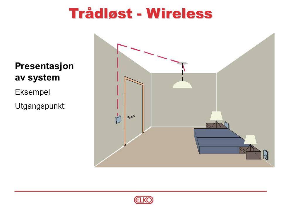 Presentasjon av system Eksempel Utgangspunkt: Trådløst - Wireless