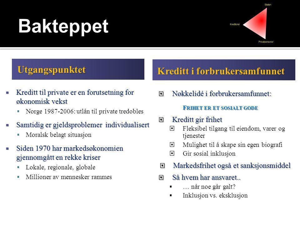 Kreditt i forbrukersamfunnet  Kreditt til private er en forutsetning for økonomisk vekst  Norge 1987-2006: utlån til private tredobles  Samtidig er