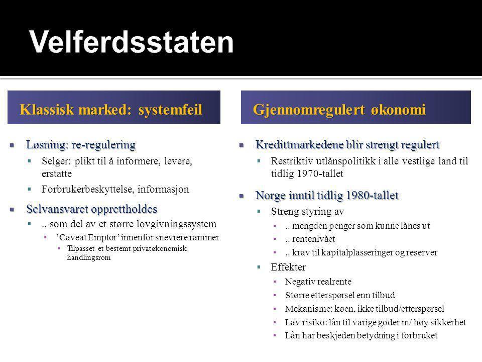 Klassisk marked: systemfeil  Kredittmarkedene blir strengt regulert  Restriktiv utlånspolitikk i alle vestlige land til tidlig 1970-tallet  Norge i