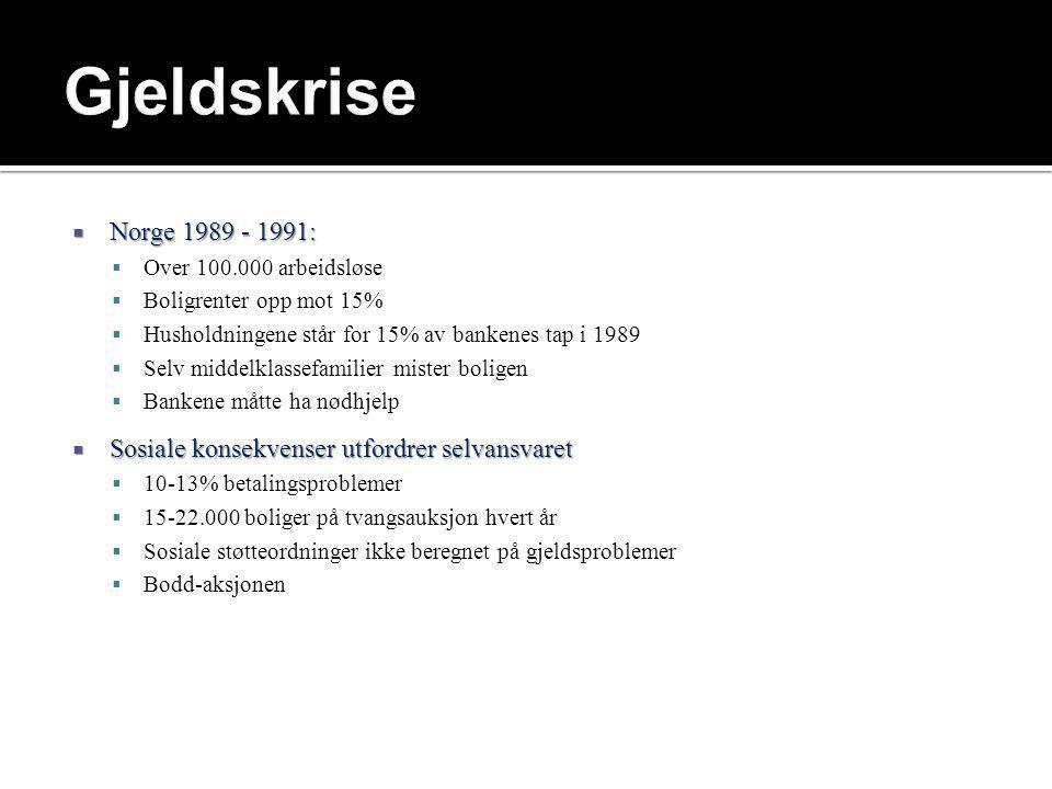  Norge 1989 - 1991:  Over 100.000 arbeidsløse  Boligrenter opp mot 15%  Husholdningene står for 15% av bankenes tap i 1989  Selv middelklassefami