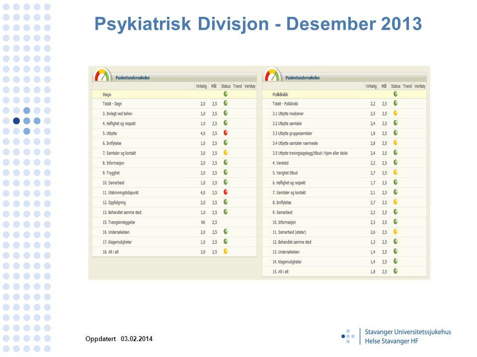Psykiatrisk Divisjon - Desember 2013 Oppdatert 03.02.2014
