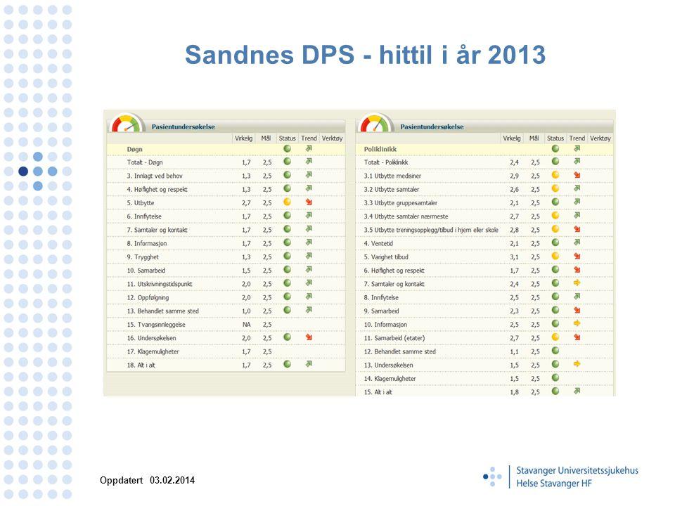 Sandnes DPS - hittil i år 2013 Oppdatert 03.02.2014