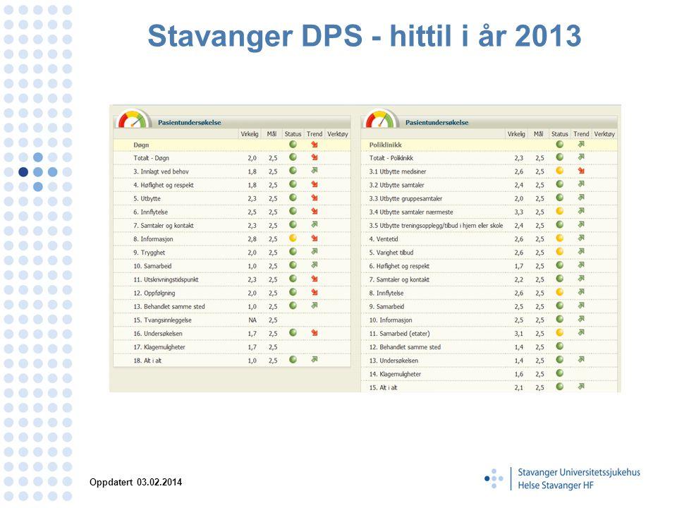Stavanger DPS - hittil i år 2013 Oppdatert 03.02.2014