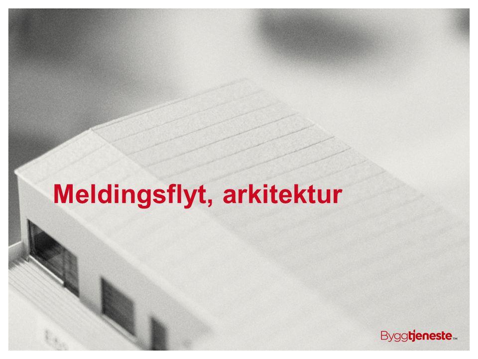 Meldingsflyt, arkitektur