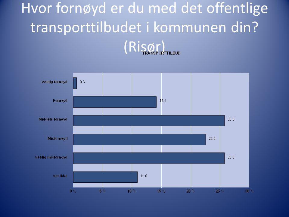Hvor fornøyd er du med det offentlige transporttilbudet i kommunen din? (Risør)