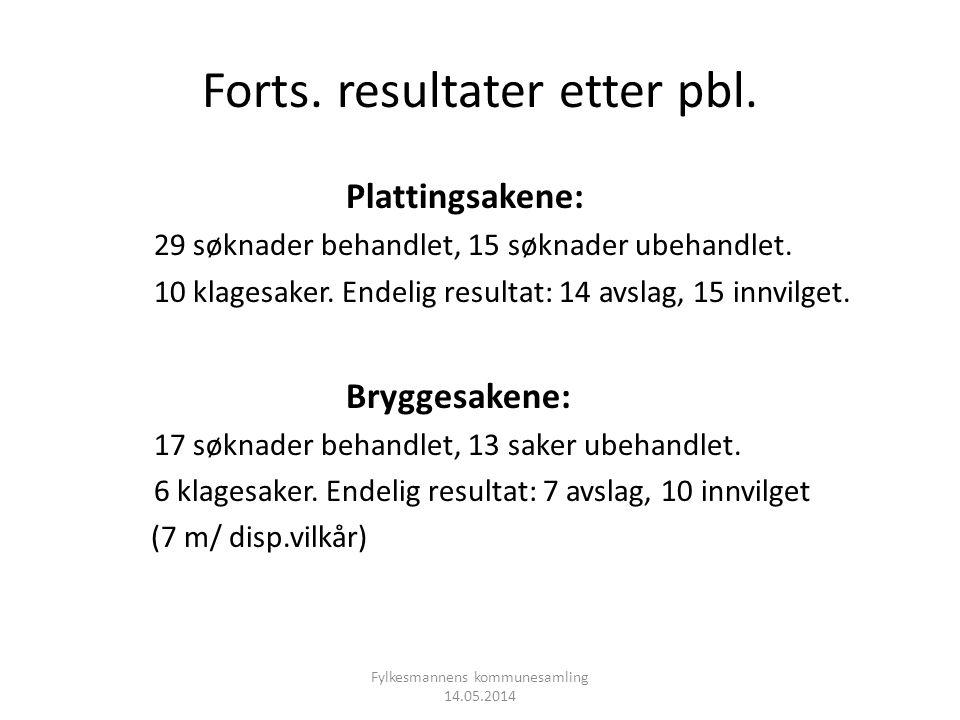 Forts. resultater etter pbl. Plattingsakene: 29 søknader behandlet, 15 søknader ubehandlet. 10 klagesaker. Endelig resultat: 14 avslag, 15 innvilget.
