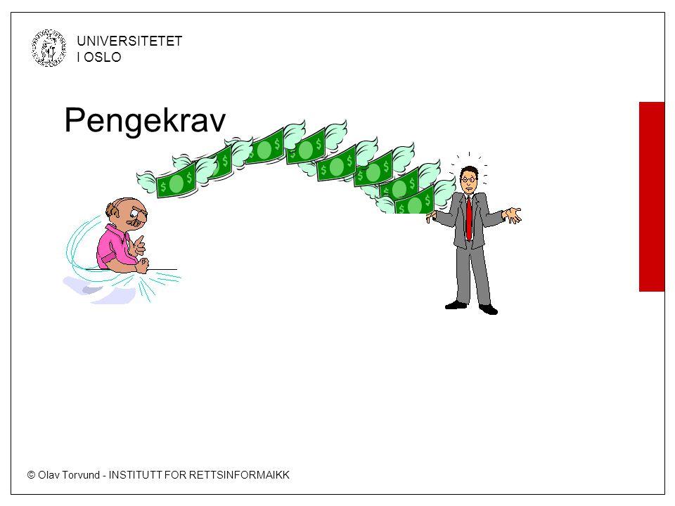 © Olav Torvund - INSTITUTT FOR RETTSINFORMAIKK UNIVERSITETET I OSLO Krav Pengekrav Debitor Kreditor