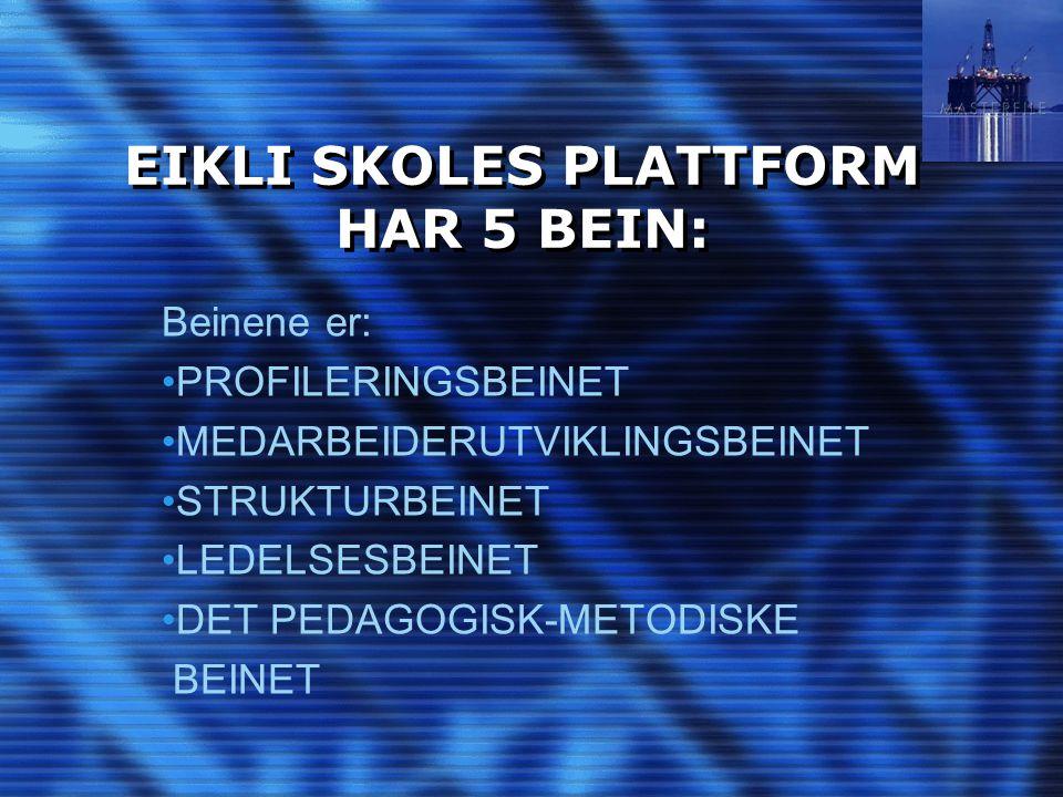 EIKLI SKOLES PLATTFORM HAR 5 BEIN: Beinene er: •PROFILERINGSBEINET •MEDARBEIDERUTVIKLINGSBEINET •STRUKTURBEINET •LEDELSESBEINET •DET PEDAGOGISK-METODI
