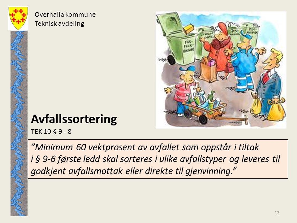"""Overhalla kommune Teknisk avdeling Avfallssortering TEK 10 § 9 - 8 """"Minimum 60 vektprosent av avfallet som oppstår i tiltak i § 9-6 første ledd skal s"""