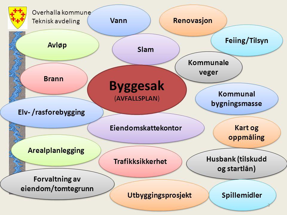 Overhalla kommune Teknisk avdeling REGELVERK 4 Regelverk for avfall i byggesaker hjemlet først i: • Forskrift 1.januar 2008.