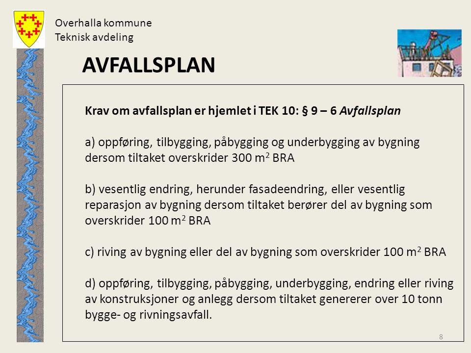 Overhalla kommune Teknisk avdeling AVFALLSPLAN Krav om avfallsplan er hjemlet i TEK 10: § 9 – 6 Avfallsplan a) oppføring, tilbygging, påbygging og und