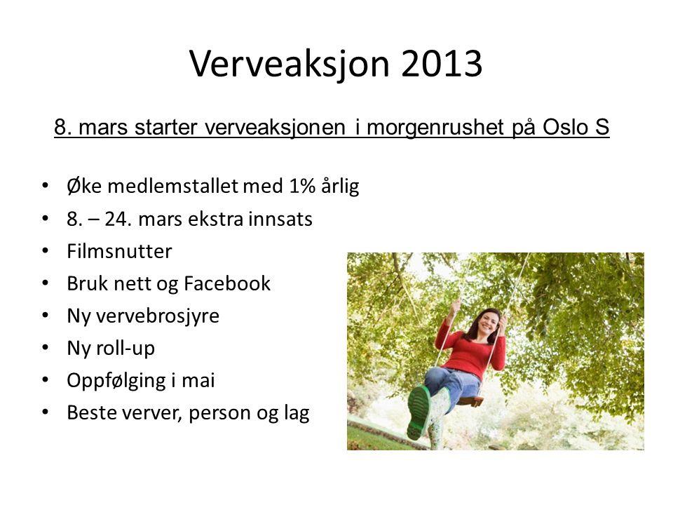 8. mars starter verveaksjonen i morgenrushet på Oslo S • Øke medlemstallet med 1% årlig • 8.