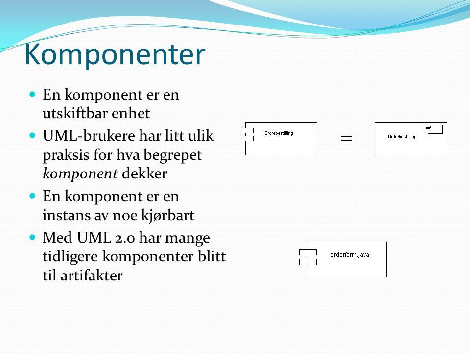 Komponenter  En komponent er en utskiftbar enhet  UML-brukere har litt ulik praksis for hva begrepet komponent dekker  En komponent er en instans av noe kjørbart  Med UML 2.0 har mange tidligere komponenter blitt til artifakter