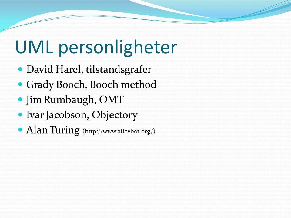 UML personligheter  David Harel, tilstandsgrafer  Grady Booch, Booch method  Jim Rumbaugh, OMT  Ivar Jacobson, Objectory  Alan Turing (http://www.alicebot.org/)