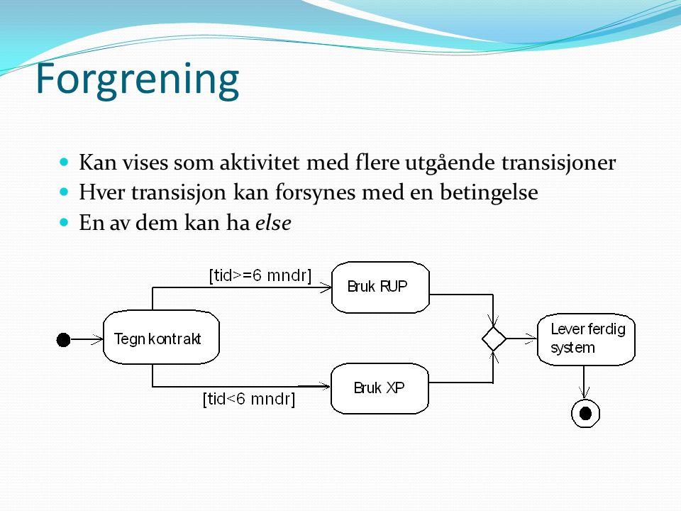 Forgrening  Kan vises som aktivitet med flere utgående transisjoner  Hver transisjon kan forsynes med en betingelse  En av dem kan ha else