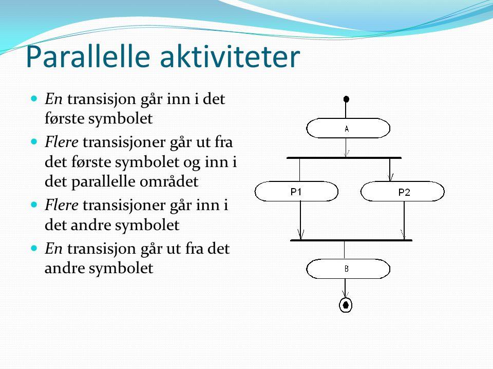 Parallelle aktiviteter  En transisjon går inn i det første symbolet  Flere transisjoner går ut fra det første symbolet og inn i det parallelle området  Flere transisjoner går inn i det andre symbolet  En transisjon går ut fra det andre symbolet