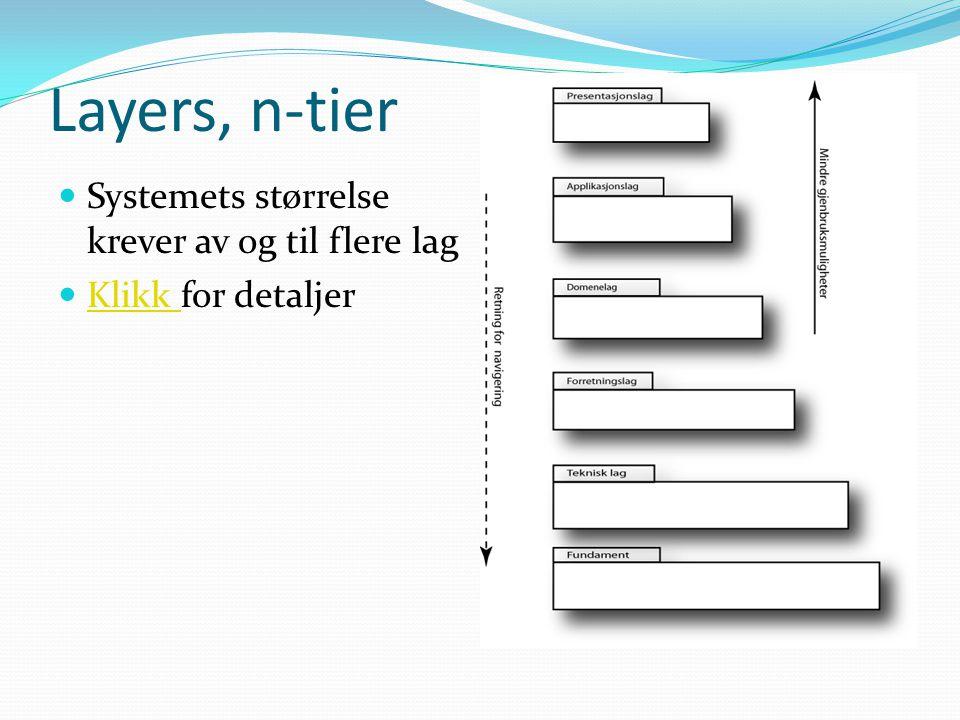 Layers, n-tier  Systemets størrelse krever av og til flere lag  Klikk for detaljer Klikk