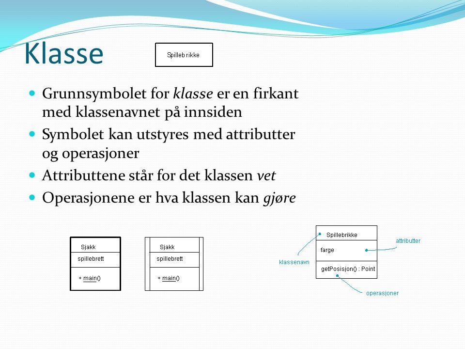 Abstrakte klasser  Vanlige klasser kan instansieres  Abstrakte klasser kan ikke instansieres  Abstrakte klasser kan ha attributter  En abstrakt klasse har minst en udefinert operasjon  Abstrakte klasser utnyttes gjennom spesialisering  Spesialiseringen er å definere udefinerte operasjoner