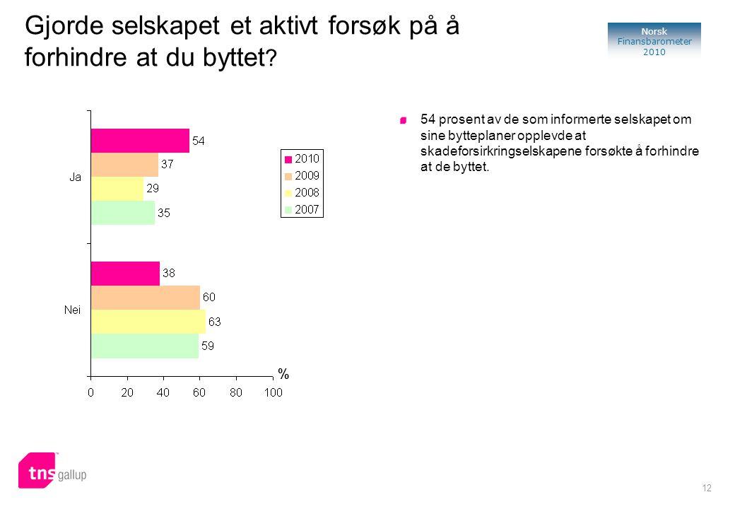 12 Norsk Finansbarometer 2010 Gjorde selskapet et aktivt forsøk på å forhindre at du byttet ? 54 prosent av de som informerte selskapet om sine byttep