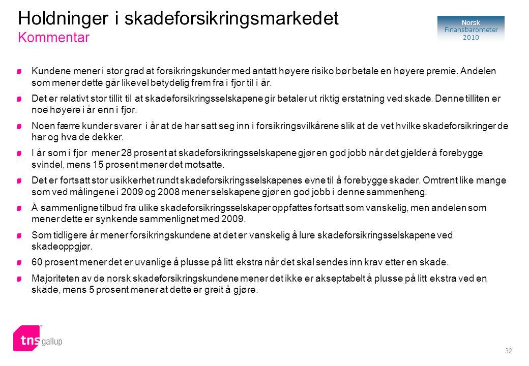 32 Norsk Finansbarometer 2010 Holdninger i skadeforsikringsmarkedet Kommentar Kundene mener i stor grad at forsikringskunder med antatt høyere risiko bør betale en høyere premie.